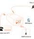 GSM-шлюз SpGate L, схема соединений
