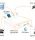 GSM-шлюз SpGate MR, схема соединений