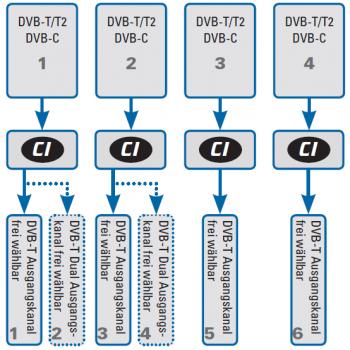Функциональная схема головной станции Polyton COF 4 CI-TC