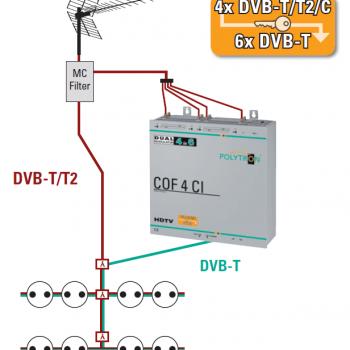 Пример инсталляции головной станции Polyton COF 4 CI-TC