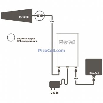 Репитер PicoCell 2000 B60